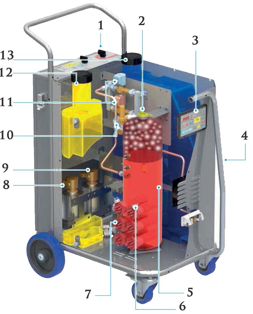 Budowa parownicy na przykładzie przemysłowej myjni Steam Box Industrial