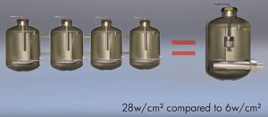 Tecnovap Thermal Compact Power